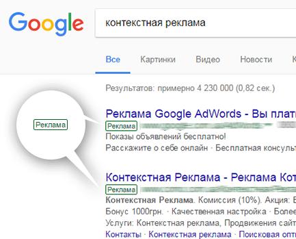 Пример контекстной рекламы Google Ads