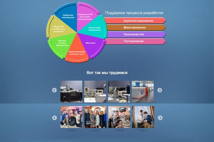 Корпоративный сайт для производственного предприятия