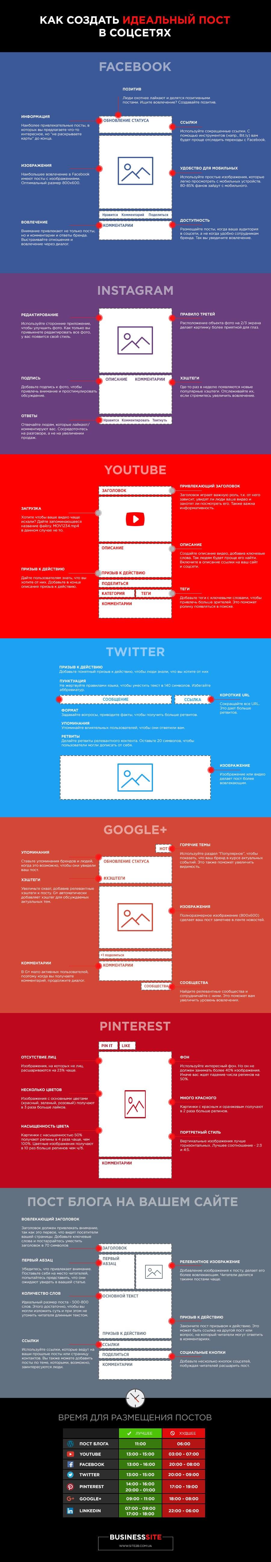 Эффективный контент для социальных сетей