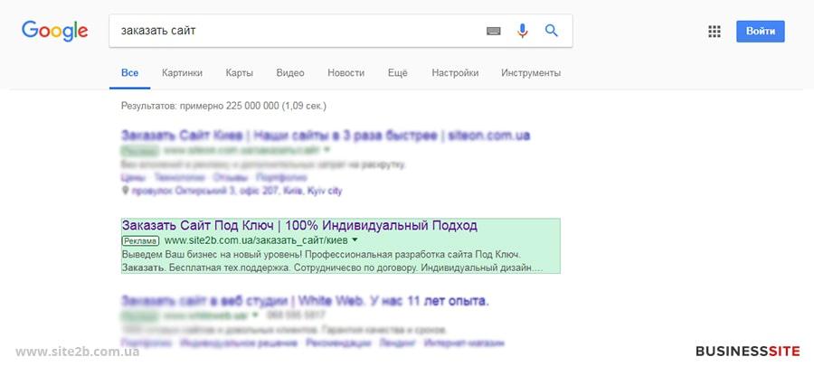 запуск контекстной рекламы для интернет-магазина