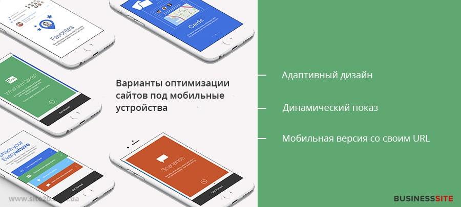 виды адаптации сайта под мобильные устройства