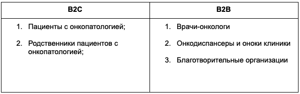 маркетинг-модель